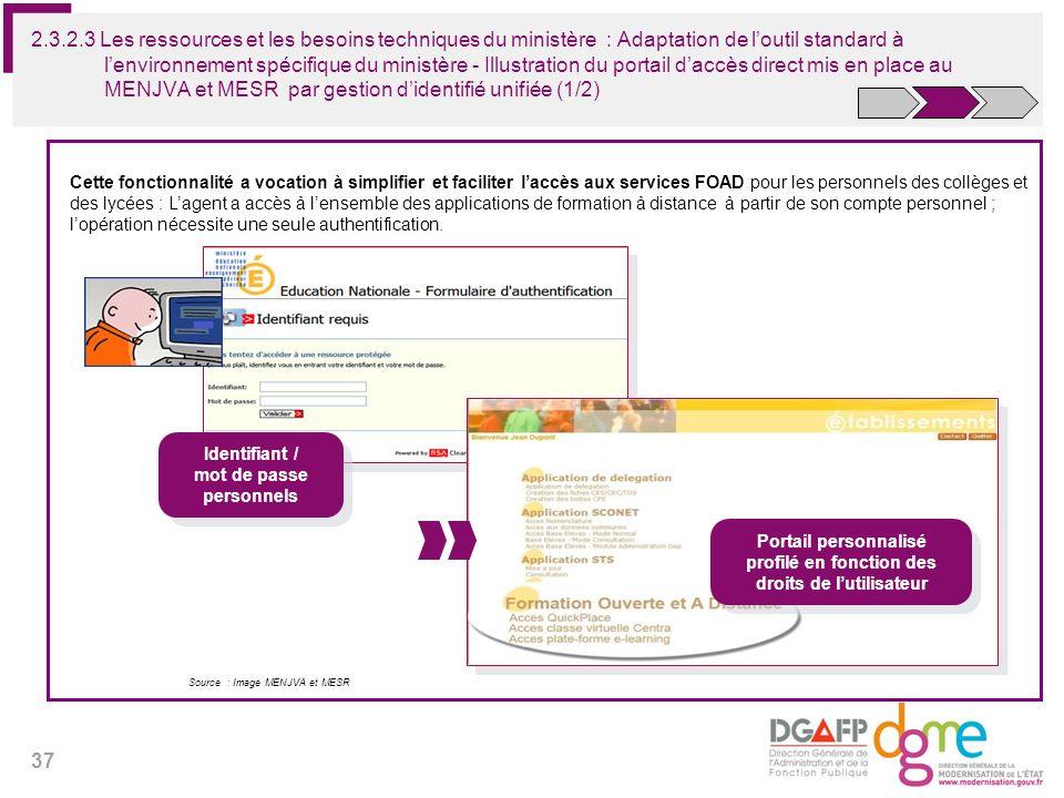 2.3.2.3 Les ressources et les besoins techniques du ministère : Adaptation de l'outil standard à l'environnement spécifique du ministère - Illustration du portail d'accès direct mis en place au MENJVA et MESR par gestion d'identifié unifiée (1/2)