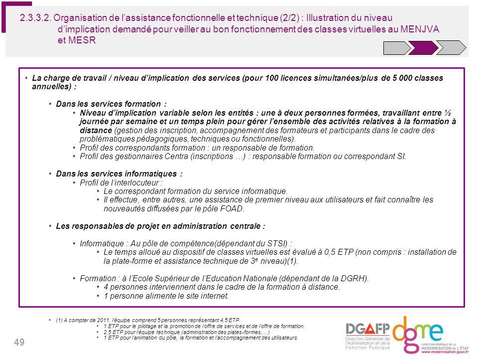 2.3.3.2. Organisation de l'assistance fonctionnelle et technique (2/2) : Illustration du niveau d'implication demandé pour veiller au bon fonctionnement des classes virtuelles au MENJVA et MESR