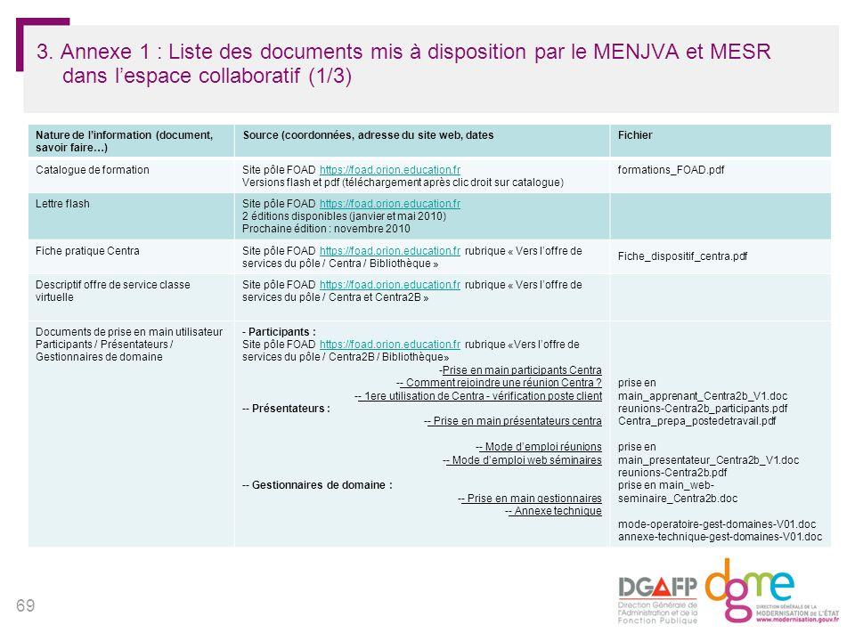 3. Annexe 1 : Liste des documents mis à disposition par le MENJVA et MESR dans l'espace collaboratif (1/3)