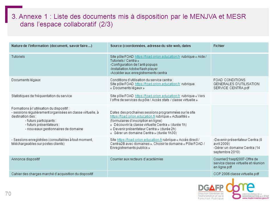 3. Annexe 1 : Liste des documents mis à disposition par le MENJVA et MESR dans l'espace collaboratif (2/3)