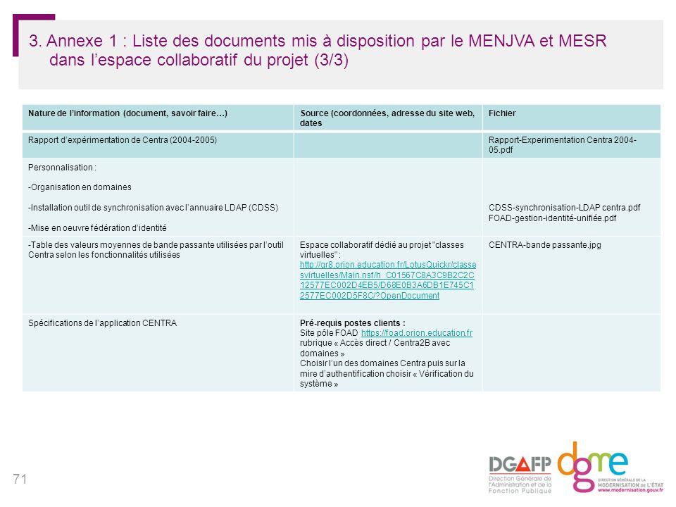 3. Annexe 1 : Liste des documents mis à disposition par le MENJVA et MESR dans l'espace collaboratif du projet (3/3)