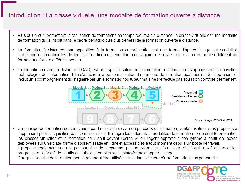 Introduction : La classe virtuelle, une modalité de formation ouverte à distance