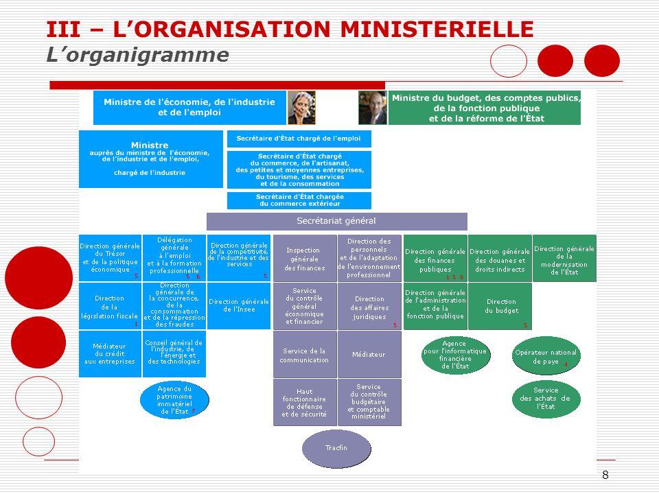 III – L'ORGANISATION MINISTERIELLE