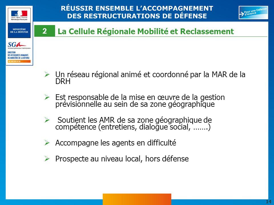 2 La Cellule Régionale Mobilité et Reclassement. Un réseau régional animé et coordonné par la MAR de la DRH.
