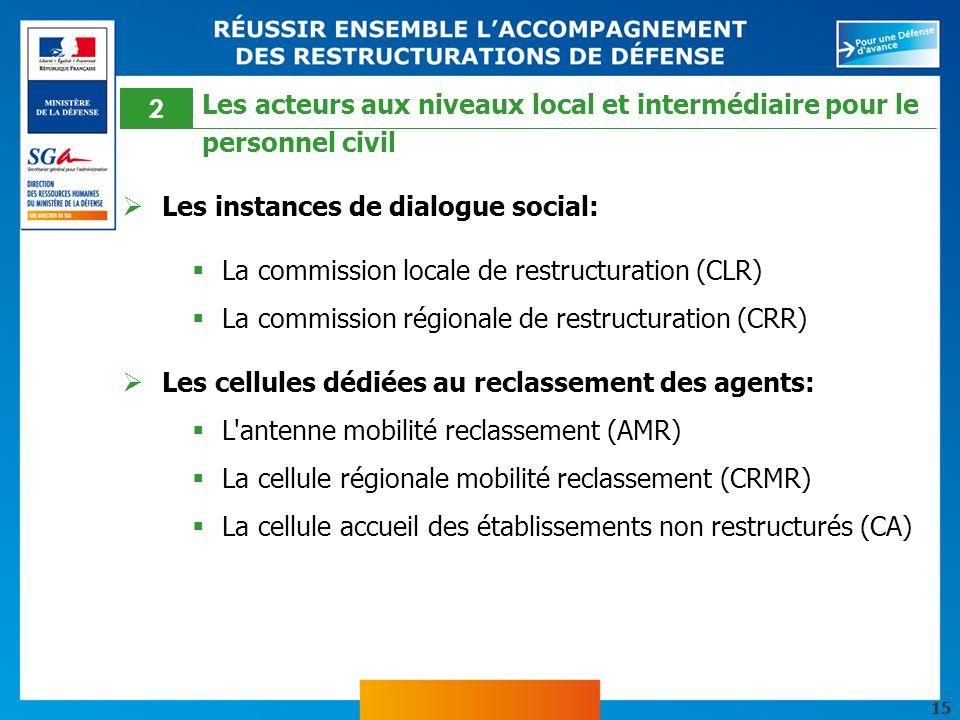 2 Les acteurs aux niveaux local et intermédiaire pour le. personnel civil. Les instances de dialogue social: