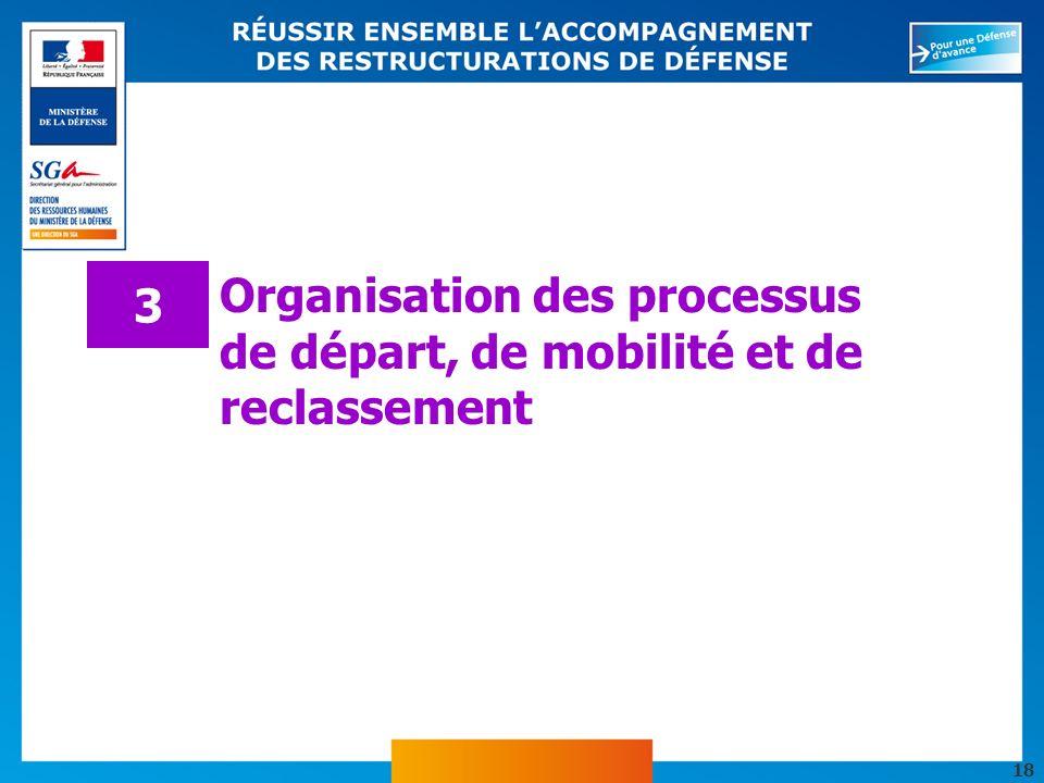 3 Organisation des processus de départ, de mobilité et de reclassement
