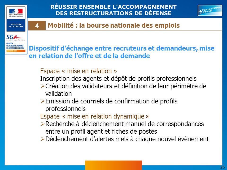 4 Mobilité : la bourse nationale des emplois. Dispositif d'échange entre recruteurs et demandeurs, mise en relation de l'offre et de la demande.