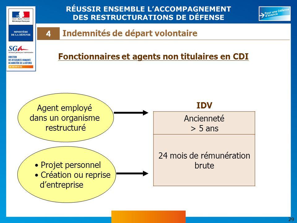 Fonctionnaires et agents non titulaires en CDI