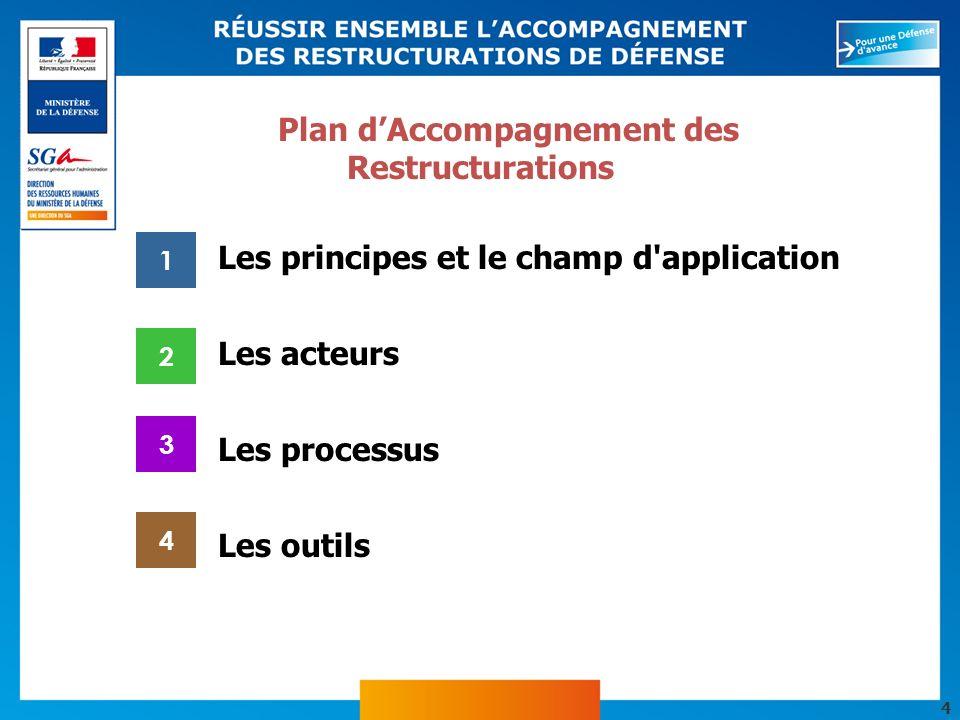 Plan d'Accompagnement des Restructurations