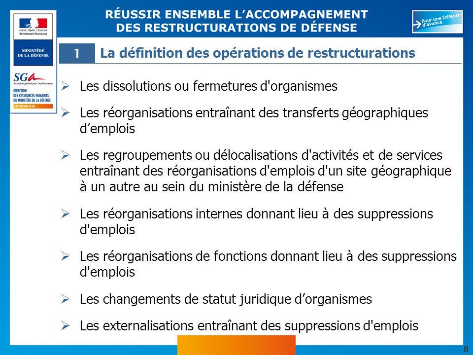 1 La définition des opérations de restructurations. Les dissolutions ou fermetures d organismes.