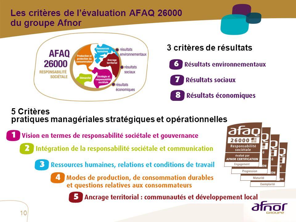 Les critères de l'évaluation AFAQ 26000 du groupe Afnor