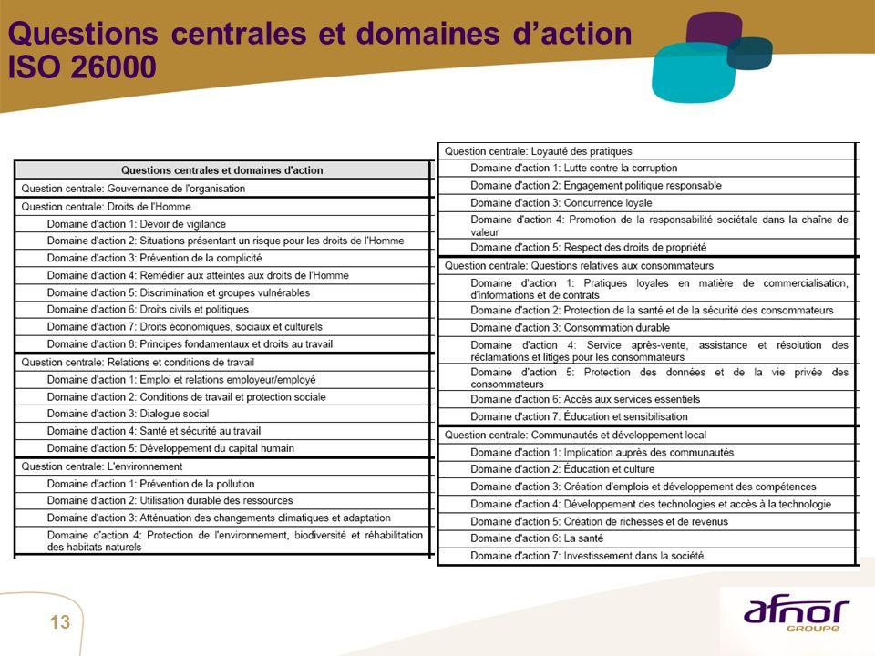 Questions centrales et domaines d'action