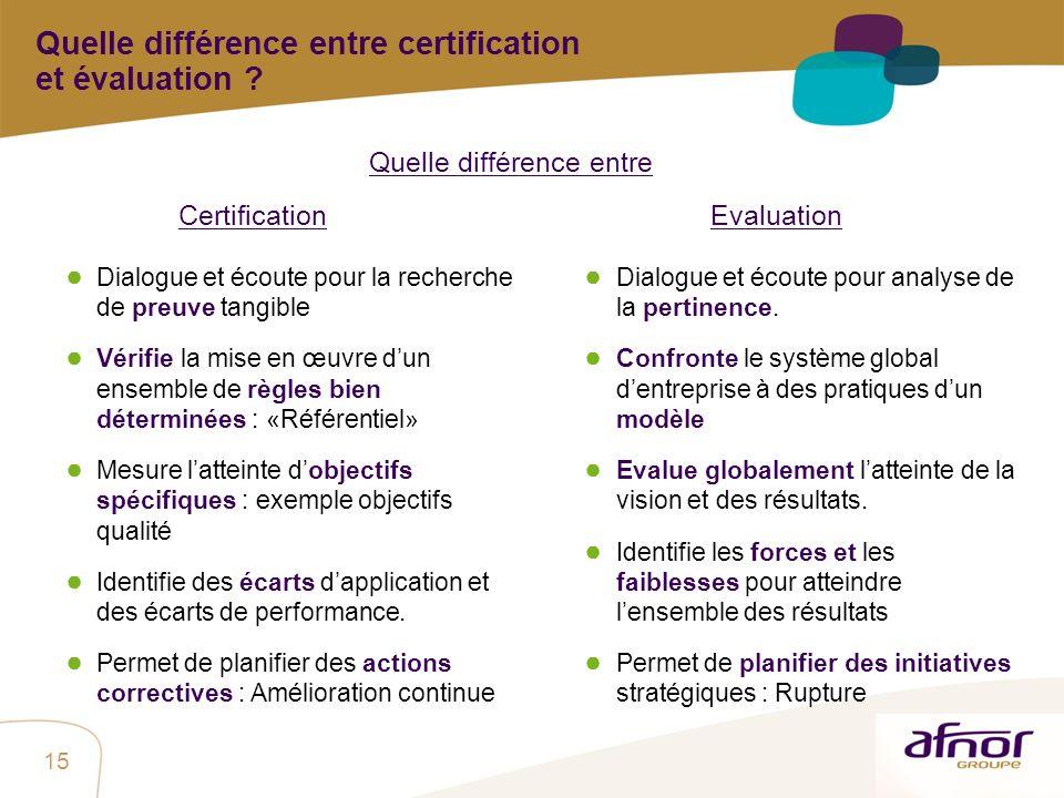 Quelle différence entre certification et évaluation