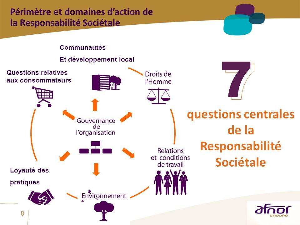 7 questions centrales de la Responsabilité Sociétale