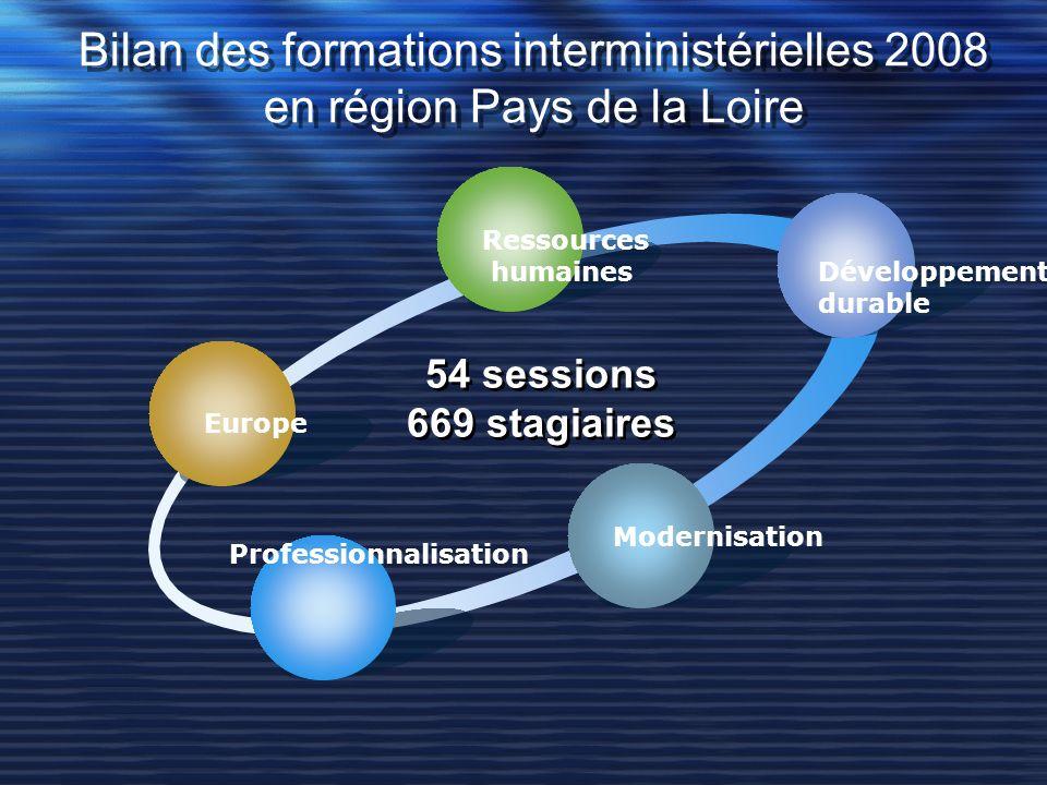 Bilan des formations interministérielles 2008 en région Pays de la Loire