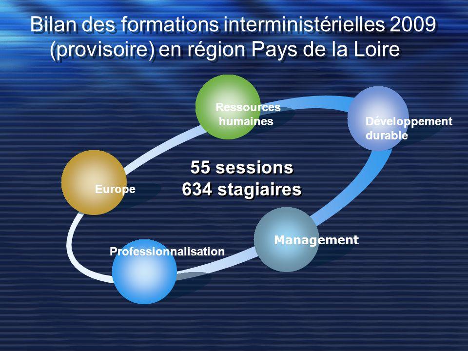 Bilan des formations interministérielles 2009 (provisoire) en région Pays de la Loire