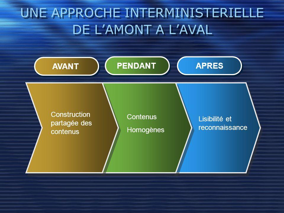 UNE APPROCHE INTERMINISTERIELLE DE L'AMONT A L'AVAL