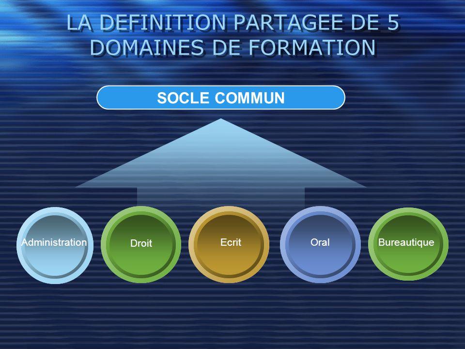 LA DEFINITION PARTAGEE DE 5 DOMAINES DE FORMATION