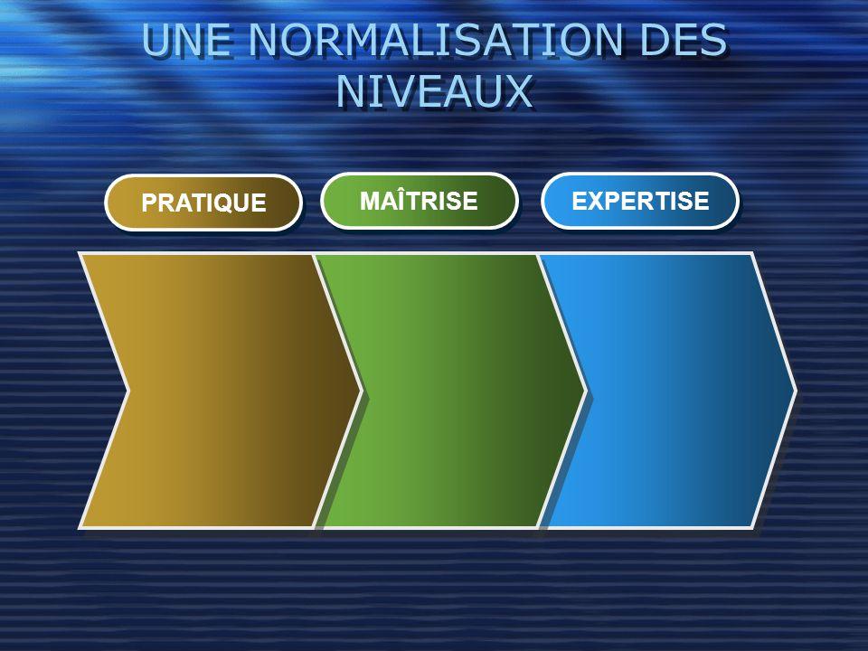 UNE NORMALISATION DES NIVEAUX