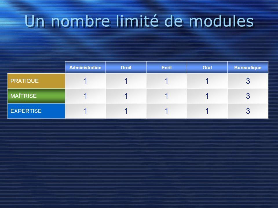 Un nombre limité de modules