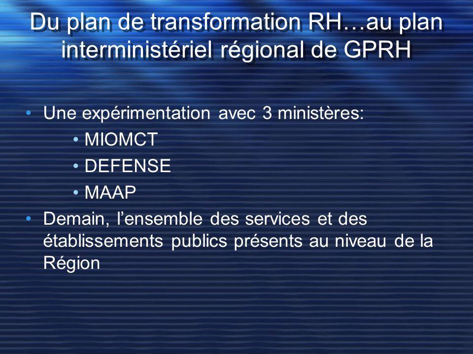 Du plan de transformation RH…au plan interministériel régional de GPRH