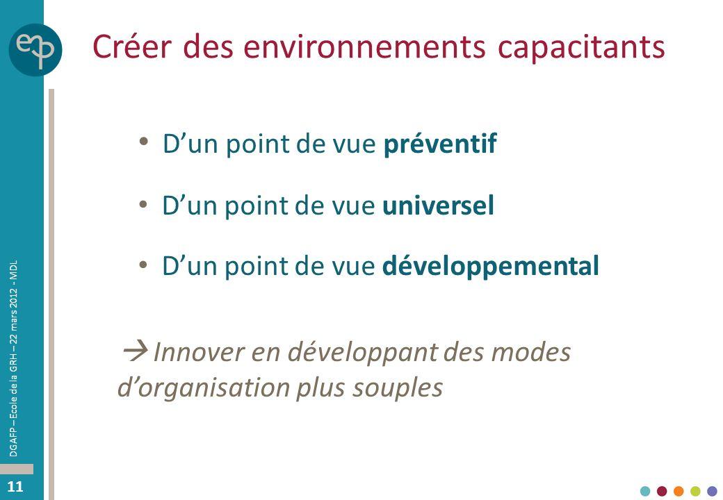 Créer des environnements capacitants