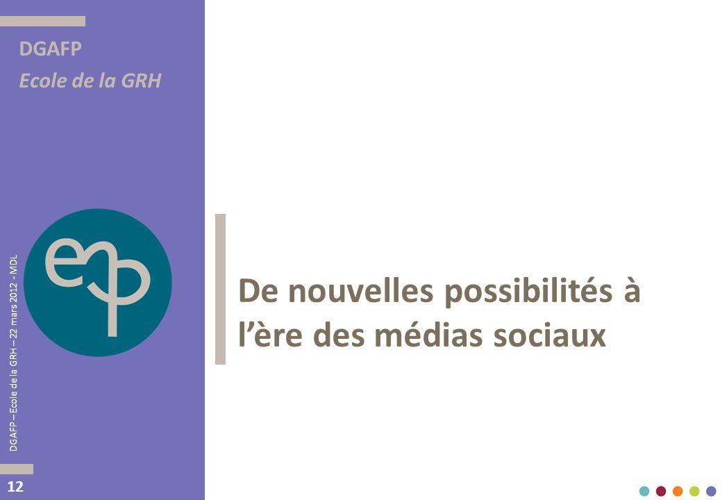 De nouvelles possibilités à l'ère des médias sociaux