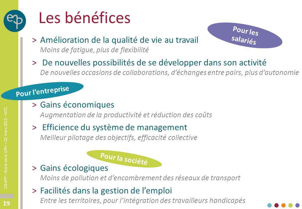 Les bénéfices Pour les salariés. Amélioration de la qualité de vie au travail Moins de fatigue, plus de flexibilité.
