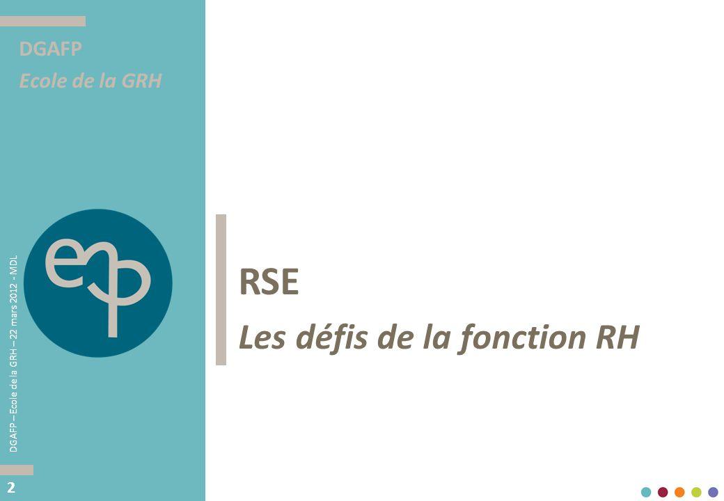 RSE Les défis de la fonction RH DGAFP Ecole de la GRH