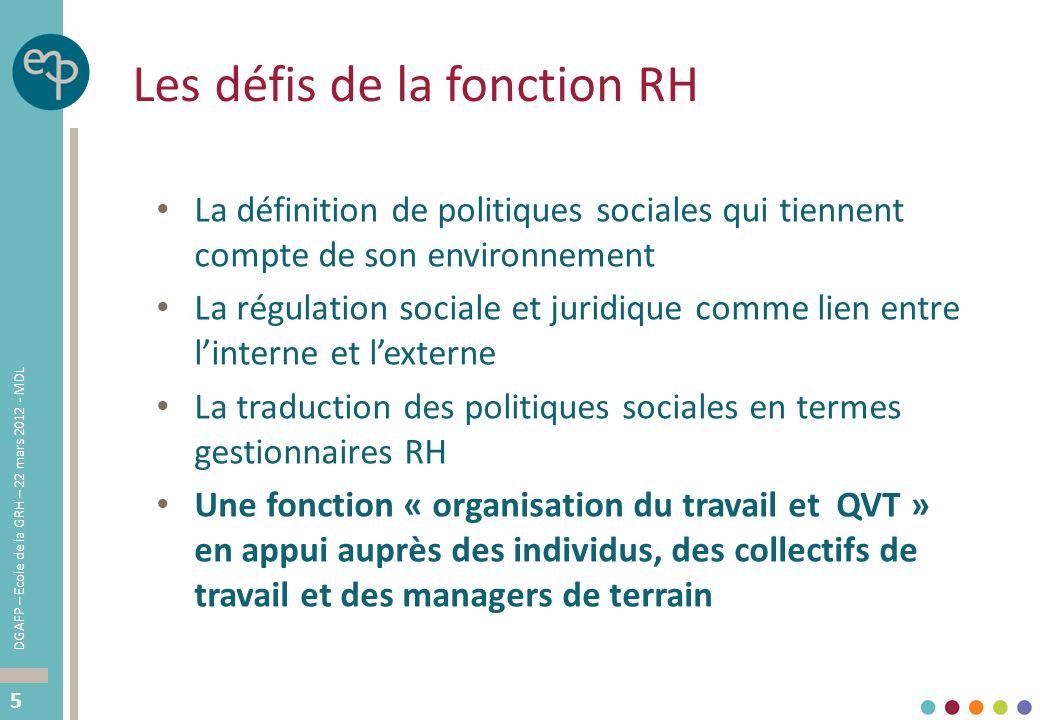 Les défis de la fonction RH