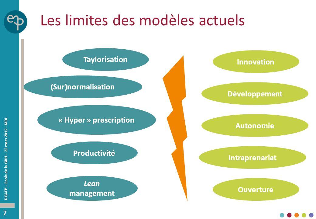 Les limites des modèles actuels