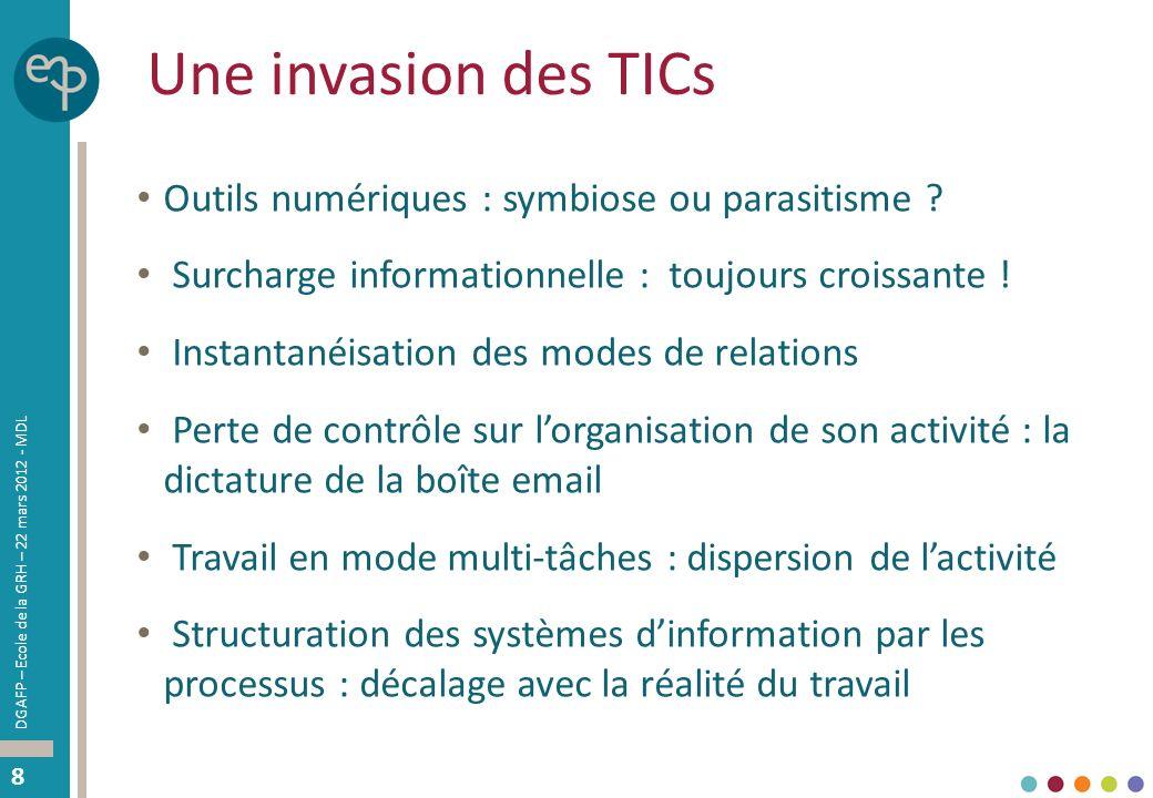Une invasion des TICs Outils numériques : symbiose ou parasitisme