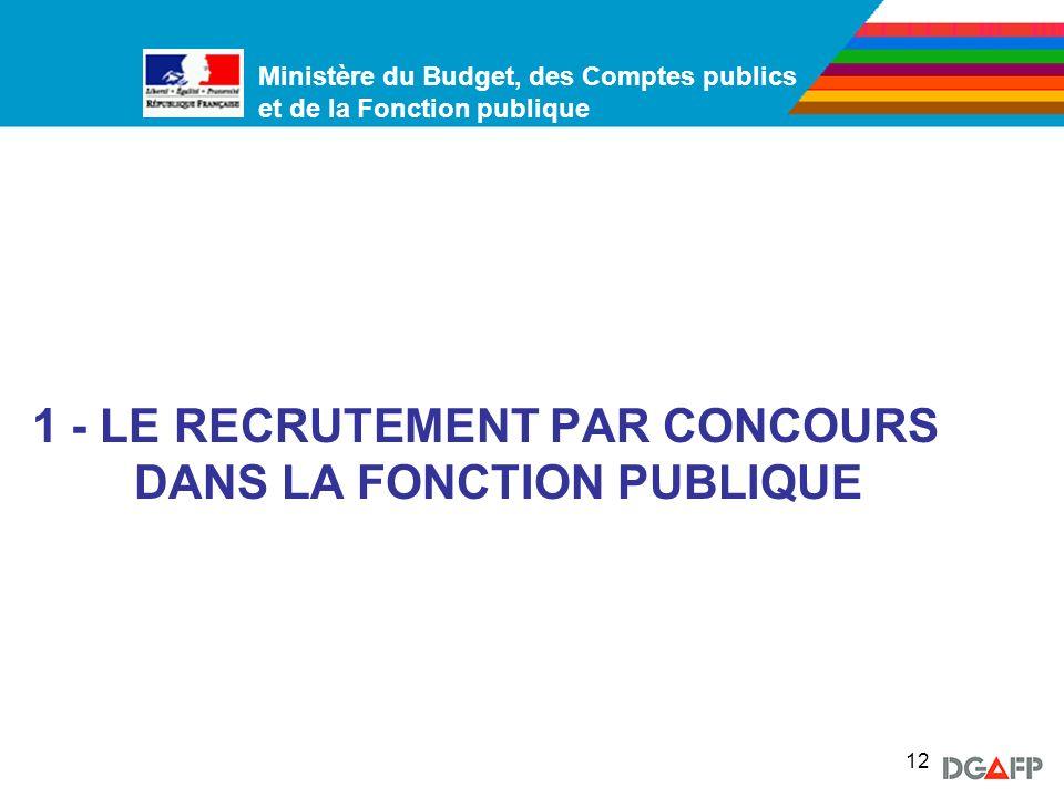 1 - LE RECRUTEMENT PAR CONCOURS DANS LA FONCTION PUBLIQUE