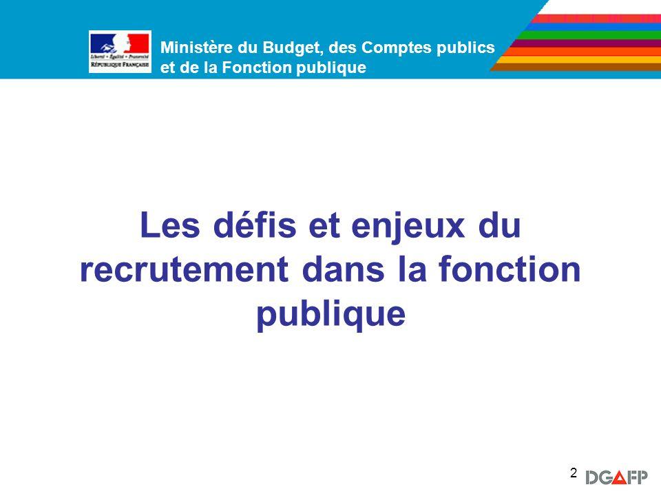 Les défis et enjeux du recrutement dans la fonction publique