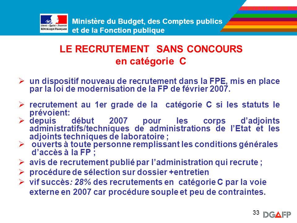 LE RECRUTEMENT SANS CONCOURS en catégorie C
