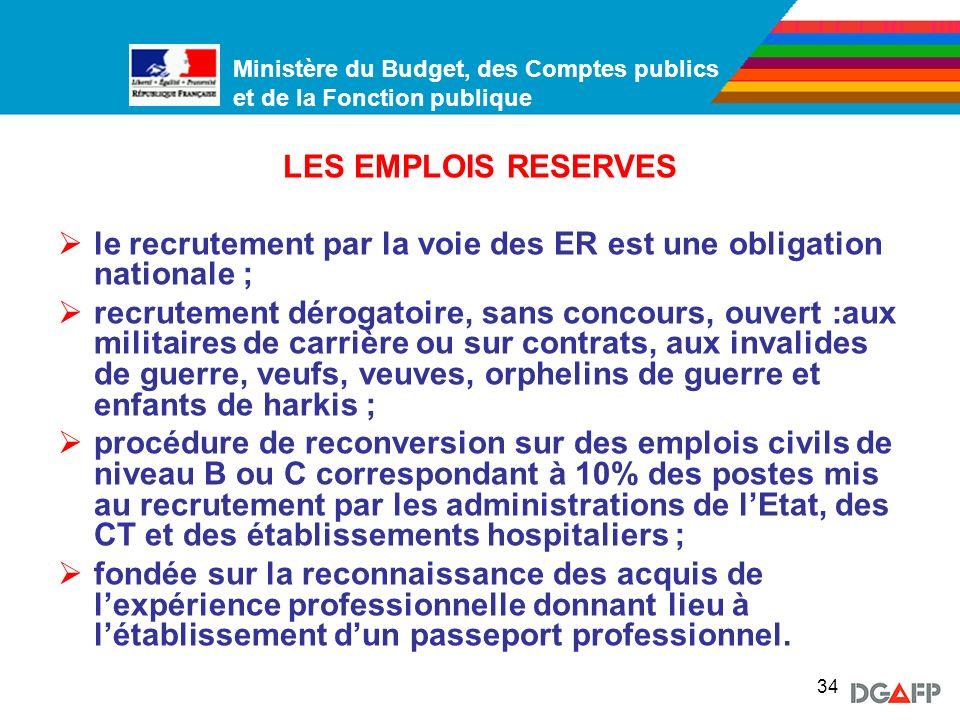 le recrutement par la voie des ER est une obligation nationale ;