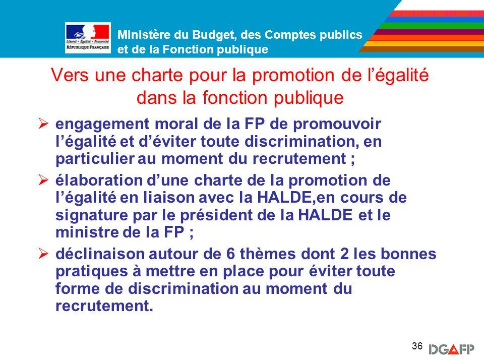Vers une charte pour la promotion de l'égalité dans la fonction publique