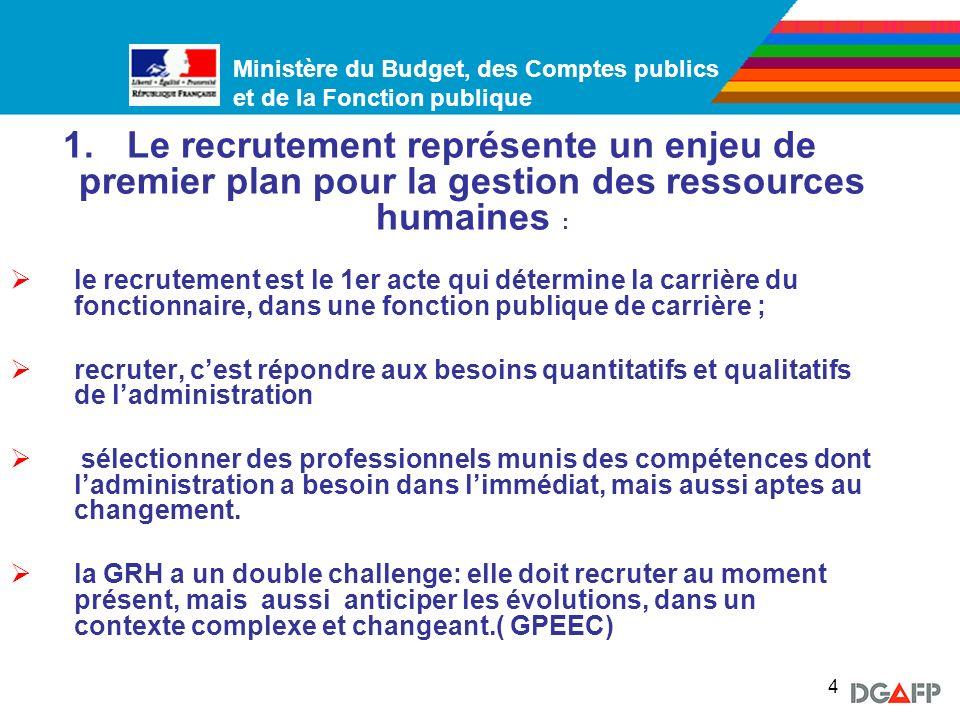 Le recrutement représente un enjeu de premier plan pour la gestion des ressources humaines :