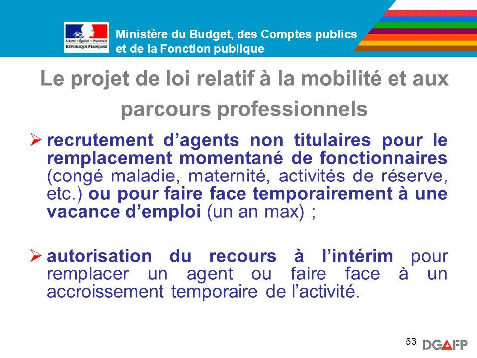 Le projet de loi relatif à la mobilité et aux parcours professionnels