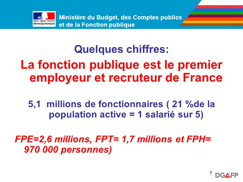 La fonction publique est le premier employeur et recruteur de France