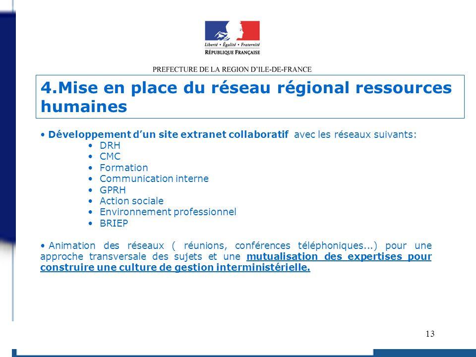 4.Mise en place du réseau régional ressources humaines