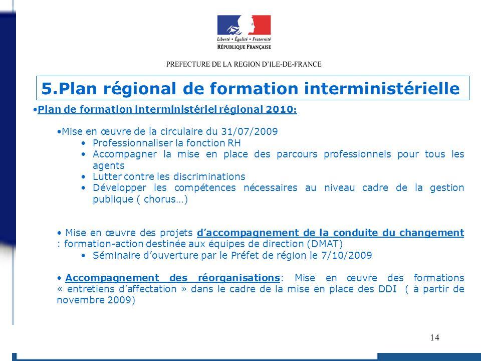 5.Plan régional de formation interministérielle