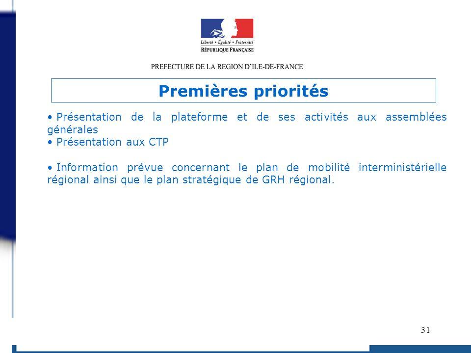 Premières priorités Présentation de la plateforme et de ses activités aux assemblées générales. Présentation aux CTP.