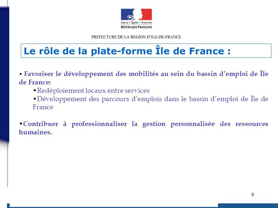 Le rôle de la plate-forme Île de France :