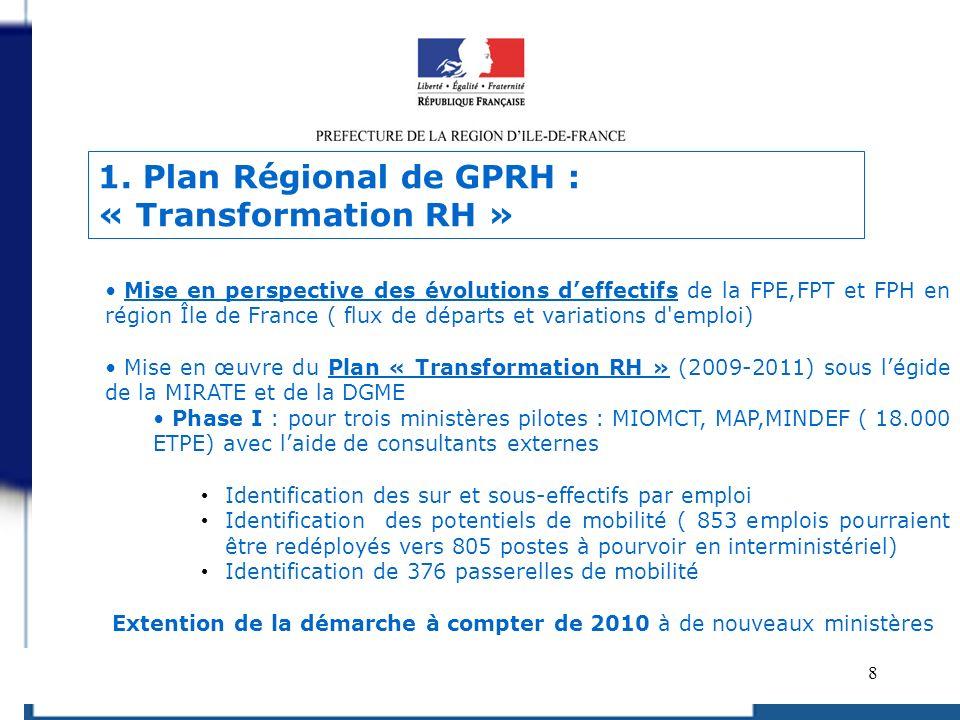 1. Plan Régional de GPRH : « Transformation RH »