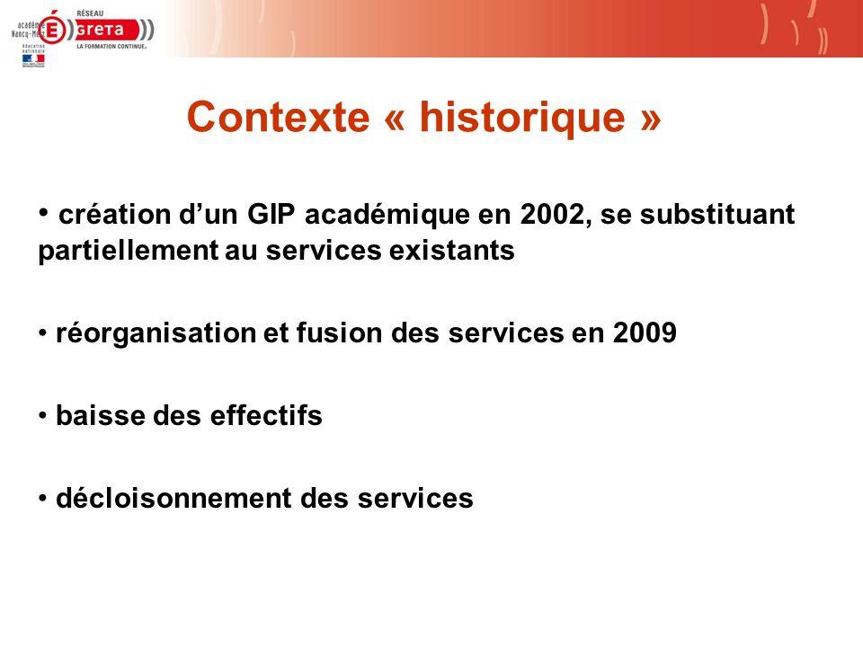 Contexte « historique »