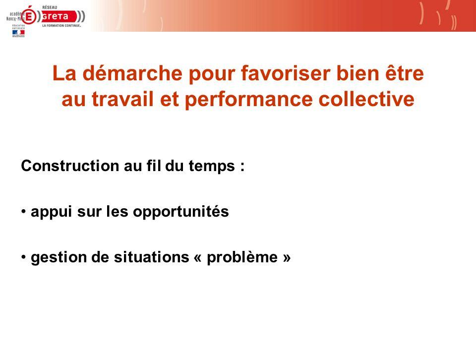 La démarche pour favoriser bien être au travail et performance collective