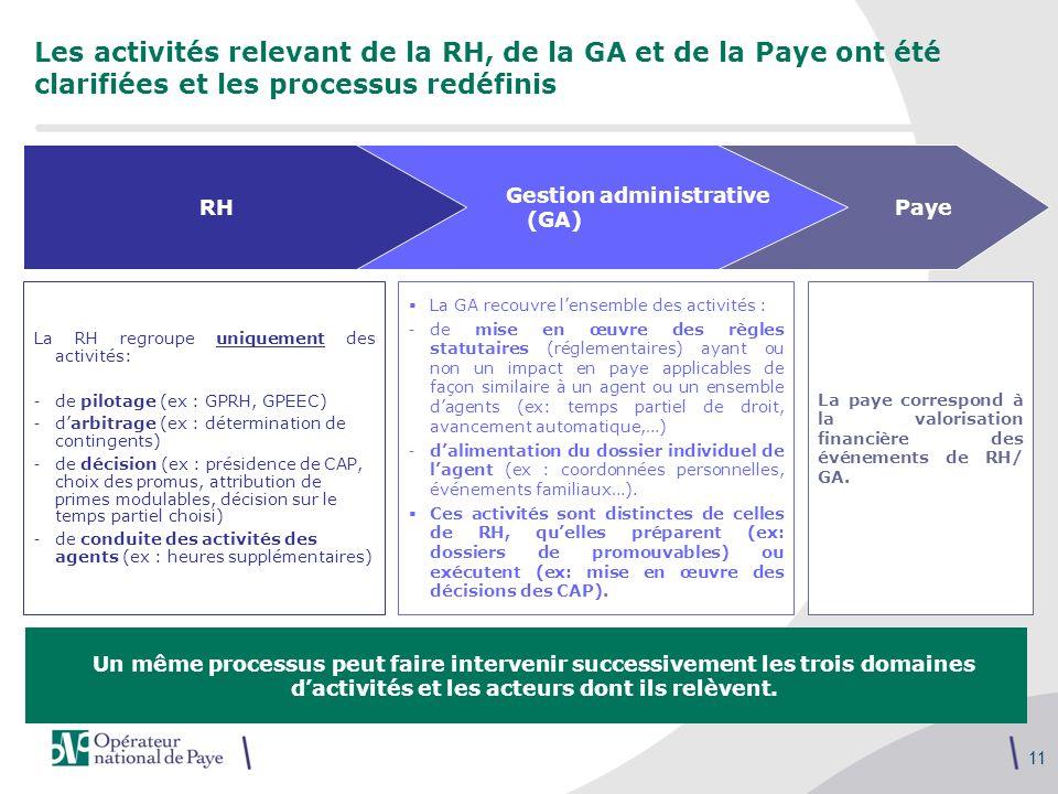 Gestion administrative (GA)