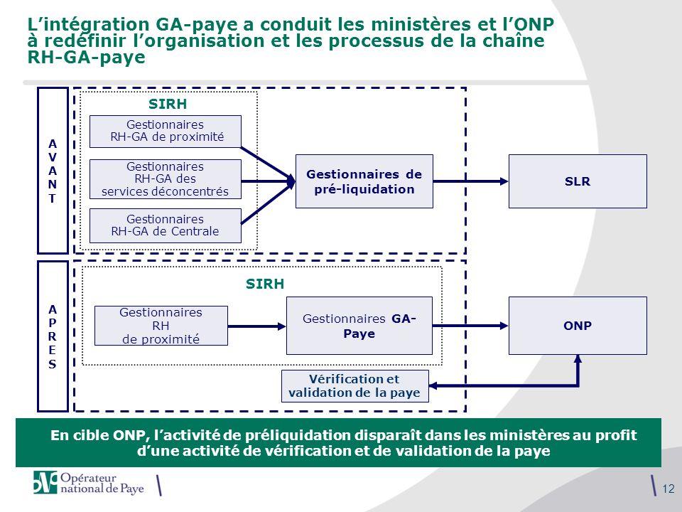 Gestionnaires de pré-liquidation Vérification et validation de la paye