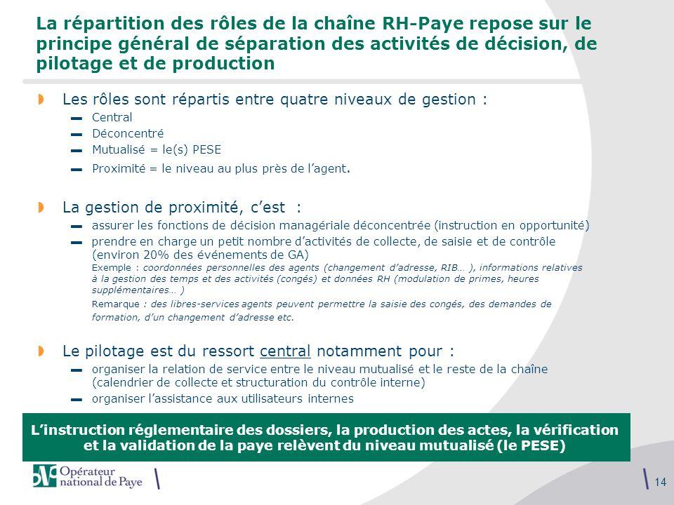 La répartition des rôles de la chaîne RH-Paye repose sur le principe général de séparation des activités de décision, de pilotage et de production